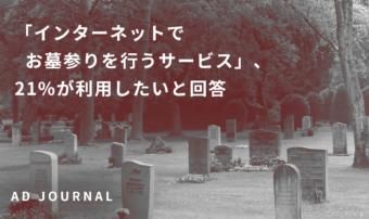 「インターネットでお墓参りを行うサービス」、21%が利用したいと回答