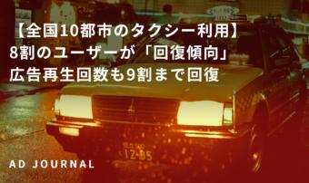 【全国10都市のタクシー利用】8割のユーザーが「回復傾向」 広告再生回数も9割まで回復